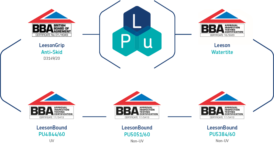 16992 Leeson BBA Approval Graphic_WEB2